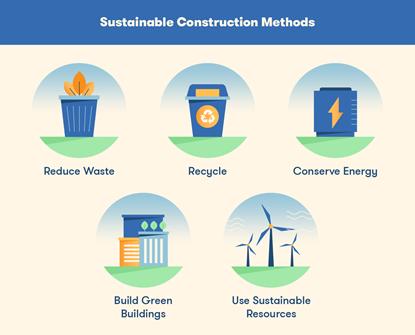 Sustainability of constructions, Novel construction methods